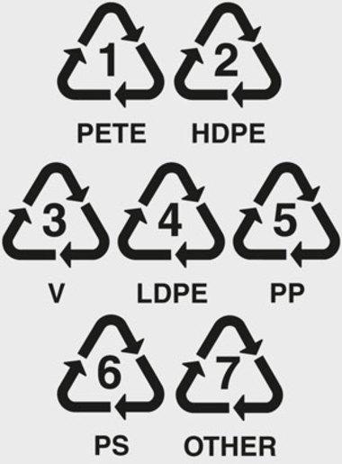 Recyclelogos1